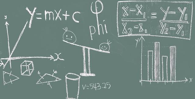 školní tabule popsaná vzorci